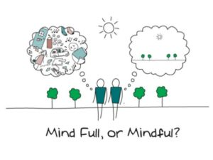 mindfulness-how-being-present-impacts-health-safety-in-the-workplace-36-638